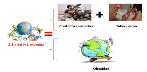 obesidad_mexico1