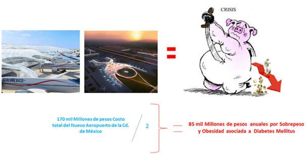 obesidad_mexico3